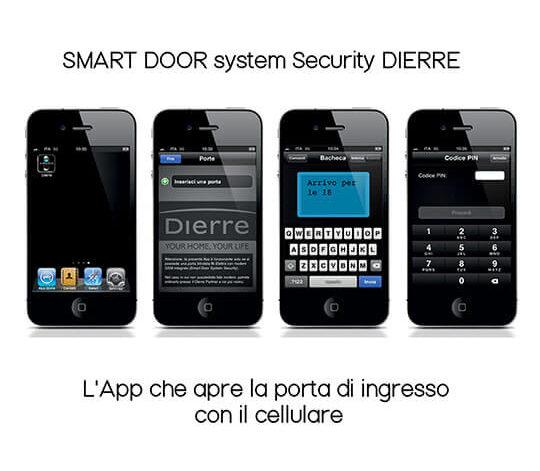 Smart door system security Dierre